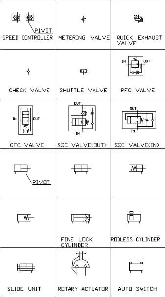 圧力 スイッチ 記号