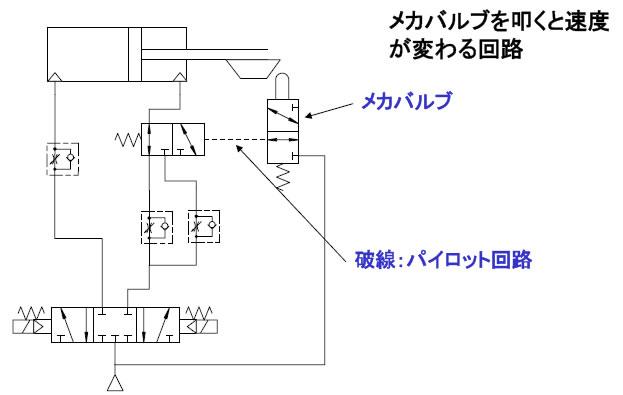 エアー回路記号 - やさしい実践 機械設計講座