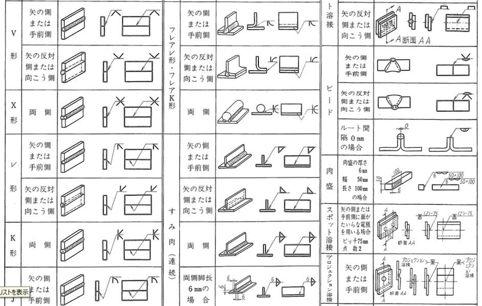 c wpf pdf 表示